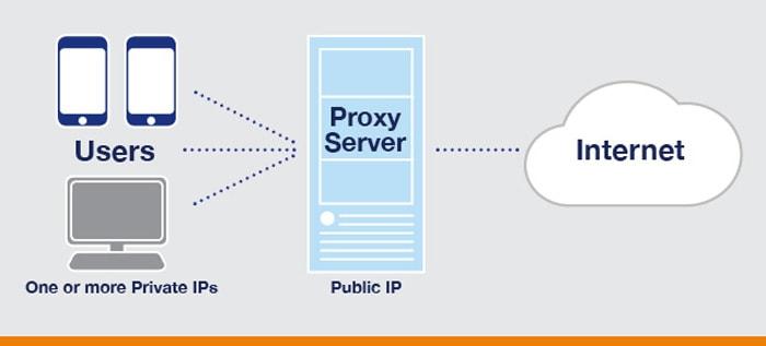 how-a-proxy-server-works-illustration